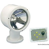 Proj. comm. électr. Mega 12V -