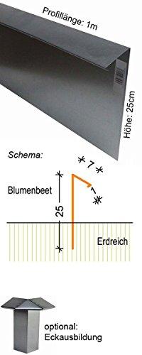 PIMET Schneckenzaun 100x25cm Schneckenblech