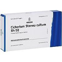 Cichorium Stanno cultum Rh D 2 Ampullen,8ml preisvergleich bei billige-tabletten.eu