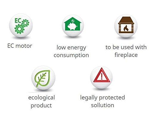Distributeur de distribution d'air chaud efficace économiseur d'énergie du ventilateur 600m3 / h