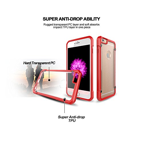 Hülle für iPhone 6 6S, Rovy [2017] Handyhülle für iPhone 6S 6 Transparente Clear und Kristallklar-Premium Kratzfest Drop-Stoßfänger Silikon Backcover Handyhülle 0,5 mm Ultradünne stoßfest Schutzhülle  Color-D