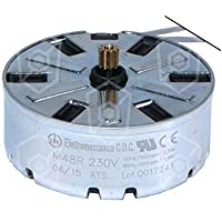 Motor CDC para temporizador ø 47 mm 230 V ac 50/60Hz Derecho Motores tipo