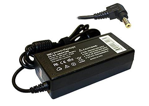 Motion Computing MC-F5 Chargeur batterie pour ordinateur tablette compatible
