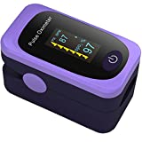 Pulse Oximeter Fingertip Oxygen Saturation Monitor Heart Rate Monitor Finger Paediatric Childrens Blood