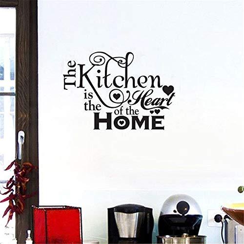 zimmer Wohnkultur Küche Raum für Fliesen Die Küche ist das Herzstück des Home Quote ()