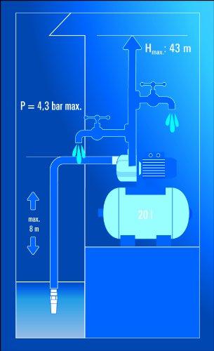 Einhell Hauswasserwerk BG-WW 1038 N (1000 W, 3800 l/h Fördermenge, 20 l Behälter, Edelstahlpumpengehäuse, Manometer) - 8