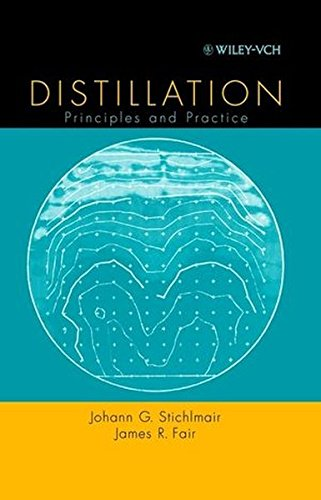 Distillation: Principles and Practice