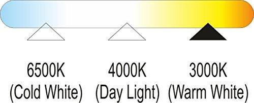 Ultra Flach LED Einbaustrahler - 7