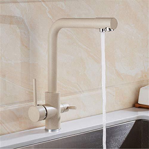 Wasseraufbereitung Belastbarkeit