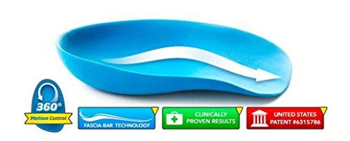 Heel That Pain Fuß-Orthesen fügt - Ferse Tassen Kissen Einlegesohlen für Plantar Fasciitis, Fersensporn Small Blau