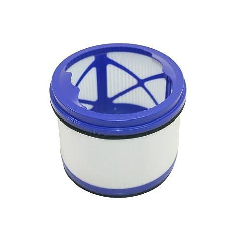 filtre moteur rond d