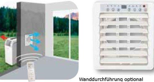 Mobiles Klimagerät Klimagerät Sinclair AMC 14AN 4 KW