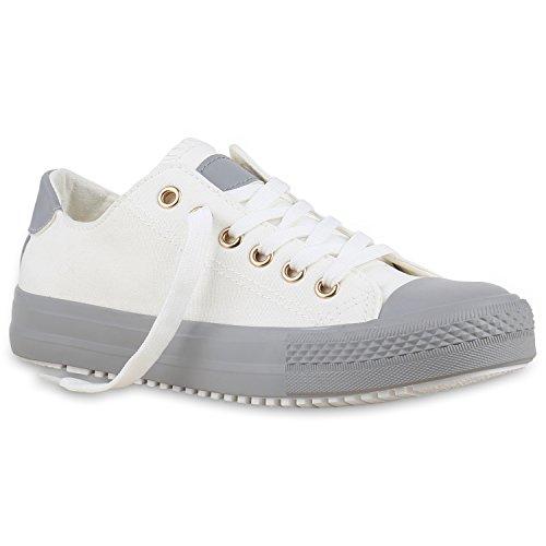 Damen Sneakers Pastell Sportschuhe Schnürer Profilsohle Weiss Grau