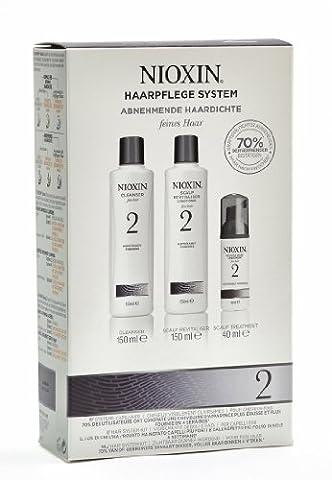 Nioxin 2012 System 2 System