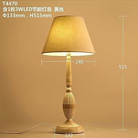Das Wohnzimmer ist tischlampen idyllische Schlafzimmer Bett Lampen 133 * 515 mm Lampen dekoriert