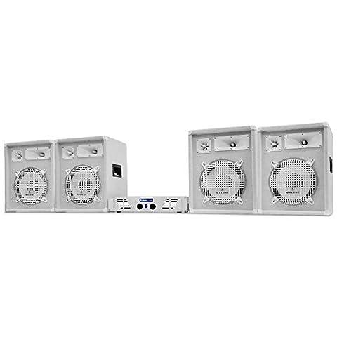 DJ PA Komplettanlage 1600W