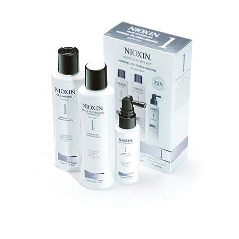Nioxin Kit de traitement pour les cheveux