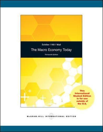 the-macro-economy-today-college-ie-overruns