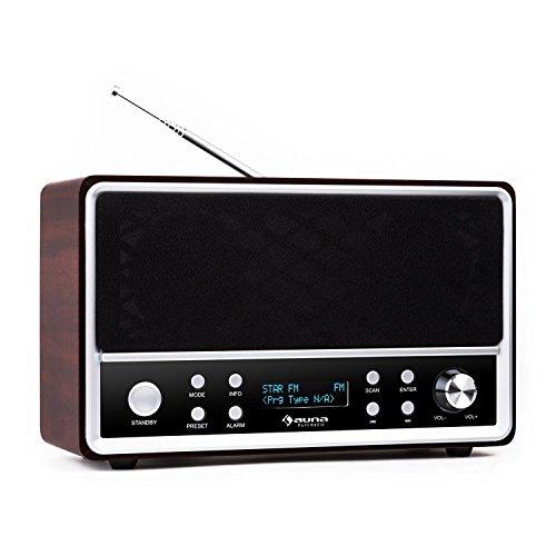 auna Charleston • Digitalradio • Radiowecker • DAB+ / UKW-Tuner • automatische / manuelle Sendersuche • LCD-Display • RDS • Datum- und Uhrzeit-Anzeige • Sleep-Timer • Snooze • Netz- und Batterie-Betrieb • Bessreflexgehäuse mit Holz-Furnier • schwarz