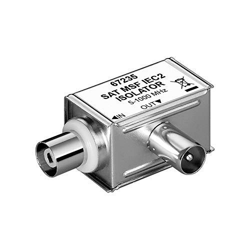 Wentronic Mantelstromfilter (Koaxial-Stecker auf Koaxial-Kupplung)