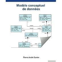 Modèle conceptuel de données (Système d'information informatisé de l'entreprise, Band 1)