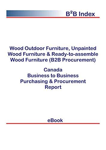 Wood Outdoor Furniture, Unpainted Wood Furniture & Ready-to-assemble Wood Furniture (B2B Procurement) in Canada: B2B Purchasing + Procurement Values