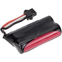 7.4V 650mAh original SUBOTECH Li-lon batería con el cargador USB para SUBOTECH BG1510 BG1511 del coche de RC