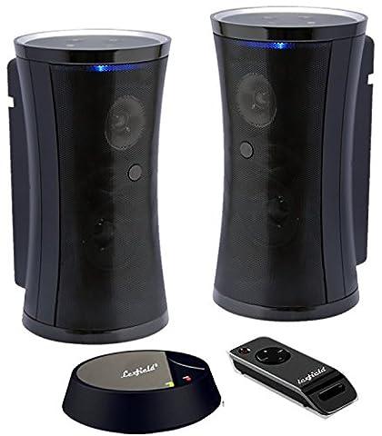 Funklautsprecher Funkboxen STEREO Aktiv Spritzwasserfest Outdoor Wireless Speaker Mp3 Drahtlos Inkl. Fernbedienung +