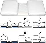 CUSCINO SUPPLEMENTARE ERGONOMICO posizionalo sotto il tuo cuscino per migliorare il riposo e il comfort, riducendo inoltre il dolore al collo e alle spalle. Fornisce supporto cervicale ed ortopedico