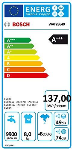 Bosch WAT28640 Waschmaschine Frontlader/A+++ / 1374 UpM/Metallverschlusshaken/weiß