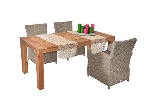 Gartentisch aus Akazien-Holz 180 cm breit ist wetterfest und ein Highlight für ihre Terasse oder Balkon