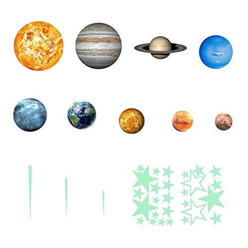 wandaufkleber Wohnzimmer Solar System Light Stickers Star Stickers Selbstklebende grüne Kinderzimmerdekoration DIY -