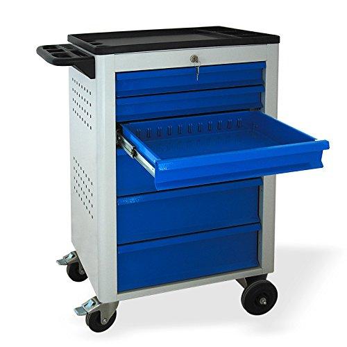 Werkstattwagen mit Rollen, BASIC-Serie, 6 Schubladen 3x80 mm 3x160 mm grau/blau (RAL 7035/5015), abschließbar, Rollwagen/Werkzeugwagen mit Rollen - 2