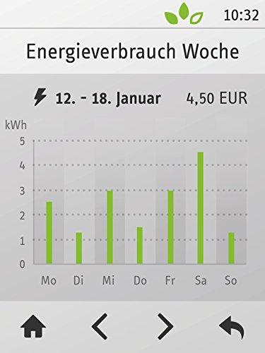 Stiebel Eltron (vollelektronisch) DHE Touch 18/21/24 kW - 5