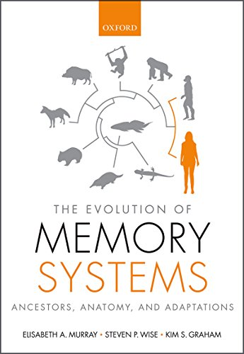 The Evolution of Memory Systems: Ancestors, Anatomy, and Adaptations (Oxford Psychology Series) (English Edition)