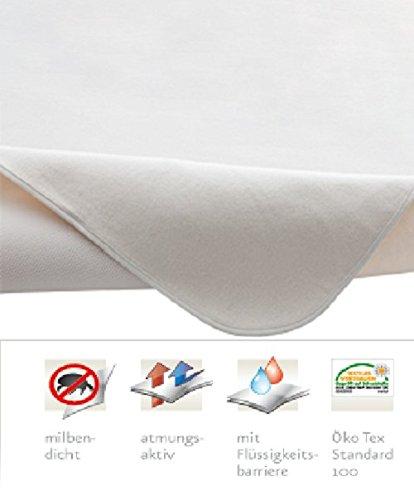 2 Stk. SchwabenKids® Betteinlage ÖKOTEX wasserdicht Molton Matratzenschutz