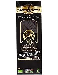 Amazon Fr Equateur Coiffure Et Soins Des Cheveux Beaute Et Parfum