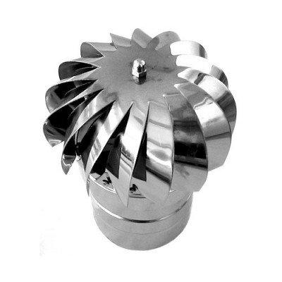Extractor de humo giratorio de viento inoxidable, base redonda, sombrero eolico de chimenea, todas las dimensiones...