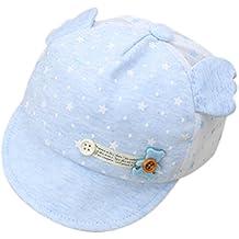5c6101f5b50f9 Kanggest Gorra de Malla de Algodón de Bebé de Verano con Pequeñas Alas  Sombrero de Béisbol