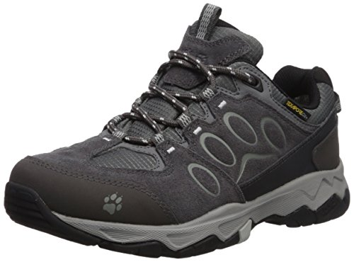 Jack Wolfskin Schuhe 40 5 Test 2020 </p>                     </div>                     <!--bof Product URL -->                                         <!--eof Product URL -->                     <!--bof Quantity Discounts table -->                                         <!--eof Quantity Discounts table -->                 </div>                             </div>         </div>     </div>              </form>  <div style=