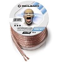 Oehlbach Speaker Wire SP-25 | Lautsprecherkabel 2 x 2,5 mm², Mini-Spule | OFC reines Vollkupfer Polaritätskennzeichnung, 10 m - glasklar