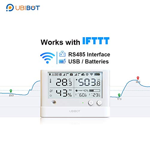 Wireless WiFi Environment Monitor with Temperature Thermometer, Humidity  Meter, Light Sensor, Data Logger, Digital Mobile APP, Email Alerts by  UbiBot