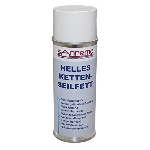 Preisvergleich Produktbild Sanremo Helles Ketten- und Seilfett 12x 400ml (1,99 € / 100ml)