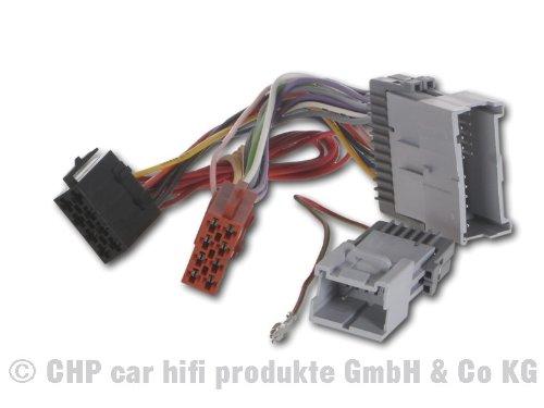 Preisvergleich Produktbild Radioadapter Hummer H2 und H3