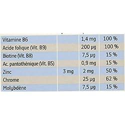 Forté Pharma Minceur 24 Men Jour/Nuit Brûleur de Graisse Pack de 2 x 28 Comprimés