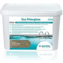 Verre filtrant piscine - Verre filtration piscine ...