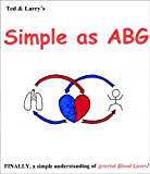Simple as ABG (English Edition)