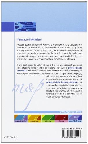 Farmaci E Infermiere Un Prontuario Per La Somministrazione.Libro Farmaci E Infermiere Un Prontuario Per La