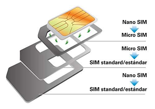 Tarjeta SIM PREPAGO con 5 Euros y multiformato,  SIN cuotas fijas mensuales NI permanencia,  con Recarga automática Opcional ¡¡ para Cualquier Dispositivo de Tarjeta SIM o móvil gsm 2G/3G/4G !!