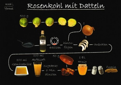 """Rezept-Postkarte""""Feierabend, vegetarisch: Rosenkohl mit Datteln"""""""
